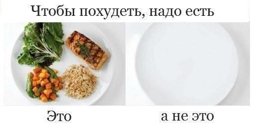 Продукты для диеты